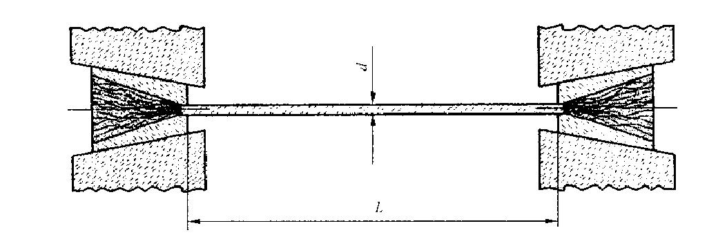 卧式钢丝绳破断力试验机测试方法