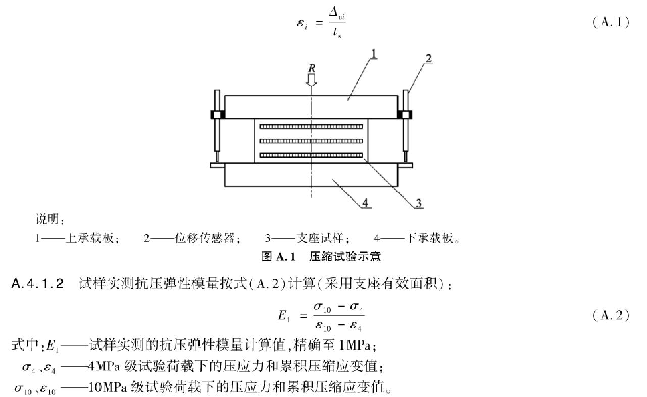桥梁橡胶支座试验机抗压弹性模量试验台操作规程