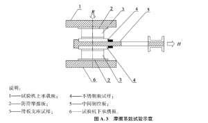 公路板式橡胶支座摩擦系数试验机操作规程