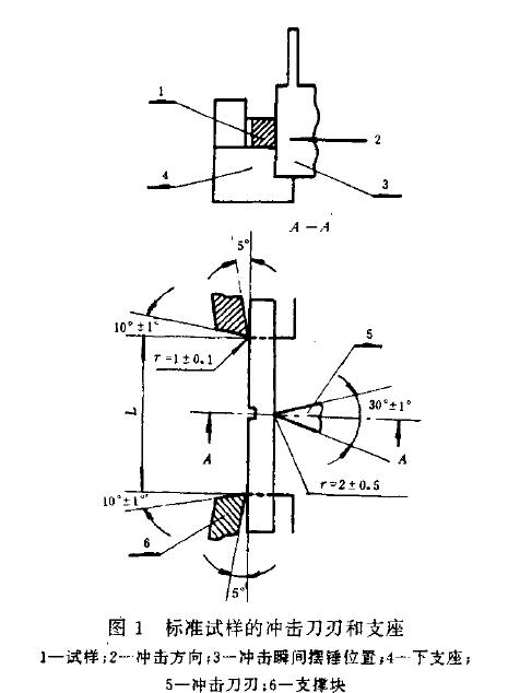 硬质塑料冲击力测试如何选择简支梁冲击试验机