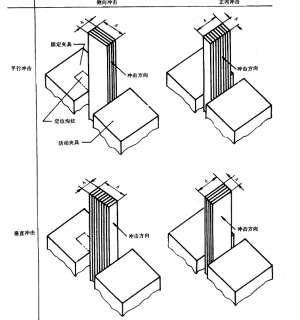 GBT 1843  塑料悬臂梁冲击试验方法