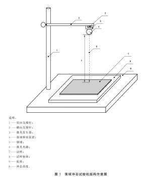 超薄玻璃抗冲击强度测试时如何选择落球冲击试验机
